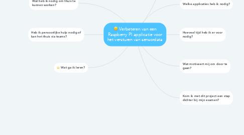 Mind Map: Verbeteren van een Raspberry PI applicatie voor het versturen van sensordata