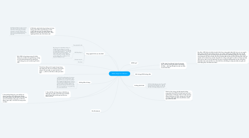Mind Map: HYM ( Help Your Mood )
