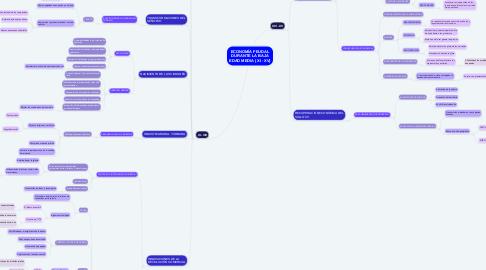 Mind Map: ECONOMÍA FEUDAL DURANTE LA BAJA EDAD MEDIA ( XI - XV)