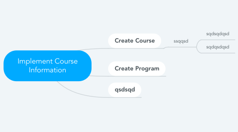 Mind Map: Implement Course Information