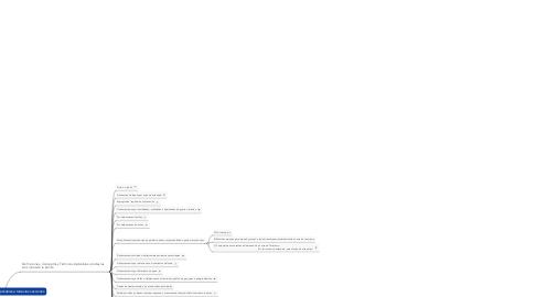 Mind Map: Condiciones Generales Aplicables a todas las secciones