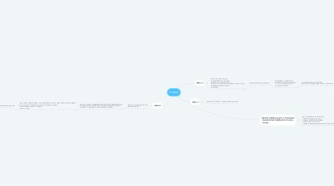 Mind Map: Сторис