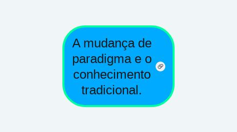 Mind Map: A mudança de paradigma e o conhecimento tradicional.