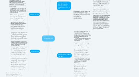 Mind Map: O Reflexo Aprendido: Condicionamento Pavloviano