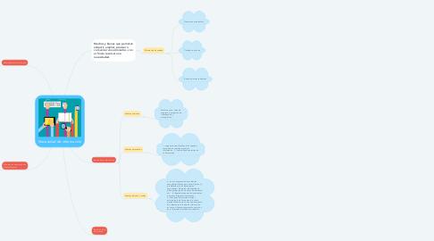 Mind Map: Necesidad de información