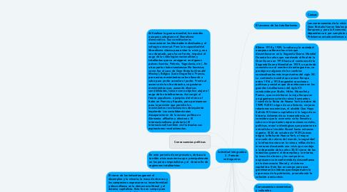 Mind Map: Actividad integradora 2. Periodo entreguerras