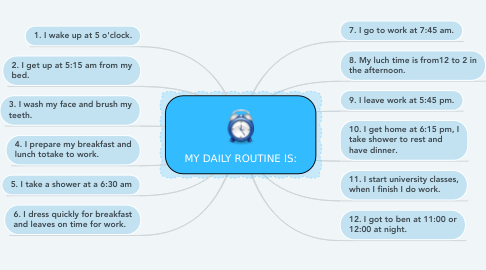 Mind Map: MY DAILY ROUTINE IS: