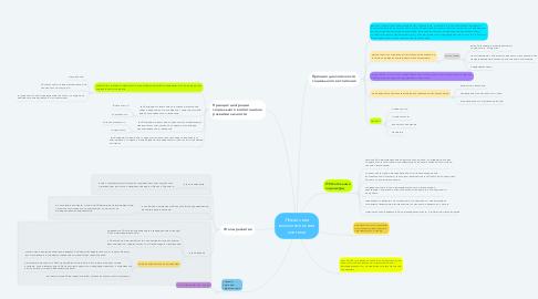 Mind Map: Локальная воспитательная система