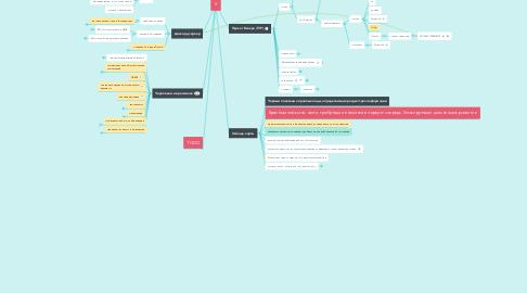 Mind Map: V