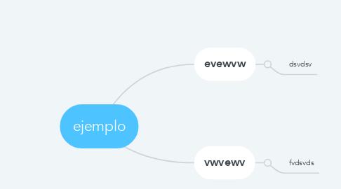 Mind Map: ejemplo