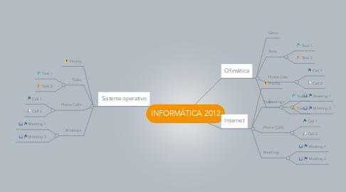 Mind Map: INFORMÁTICA 2012