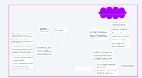 Mind Map: Tafonomia: Processos e  Ambientes de Fossilização