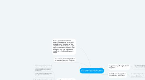 Mind Map: SISTEMA RESPIRATÓRIO