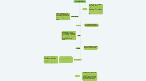Mind Map: Poverty in Latin America