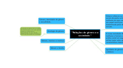 """Mind Map: """"Relações de gênero e a sociedade."""""""