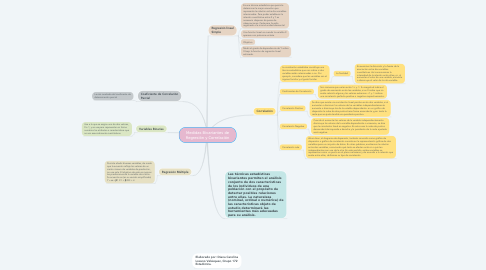 Mind Map: Medidas Bivariantes de Regresión y Correlación