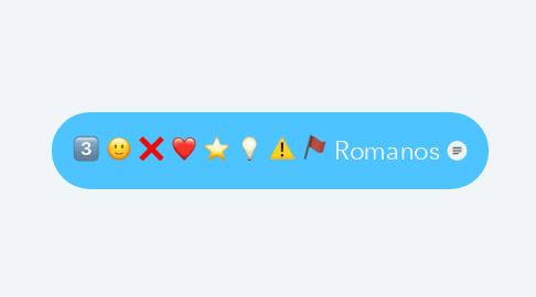 Mind Map: Romanos