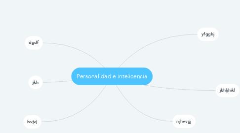 Mind Map: Personalidad e intelicencia
