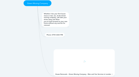 Mind Map: Green Moving Company