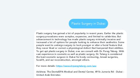 Mind Map: Plastic Surgery in Dubai