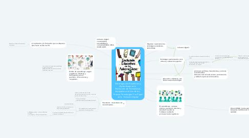 Mind Map: Estrategias de Enseñanza y Aprendizaje en la  Formación de Formadores, Apoyada en el Uso de las   Nuevas Tecnologías Y su Papel en la  Inclusión Digital