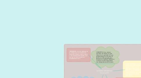 Mind Map: SISTEMA OPERATIVO HarmonyOS