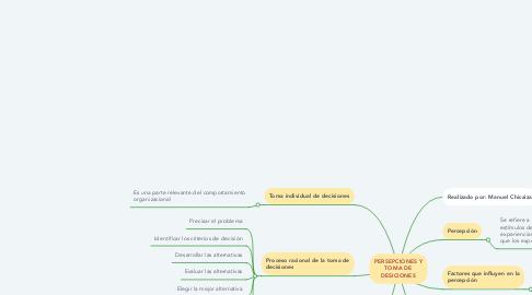 Mind Map: PERSEPCIONES Y TOMA DE DESICIONES