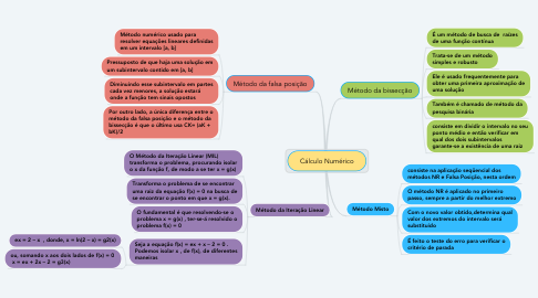 Mind Map: Cálculo Numérico