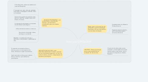 Mind Map: Resolução CFP 06/2019