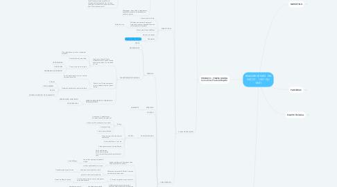 Mind Map: EMAGRECENDO 10K INICIO:  11/01 OU 18/01