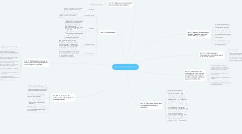 Mind Map: Documentos Psicológicos