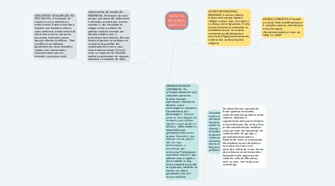 Mind Map: MUNDOS SONOROS ASIÁTICOS