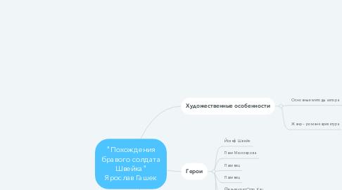 """Mind Map: """"Похождения бравого солдата Швейка"""" Ярослав Гашек"""
