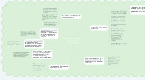 Mind Map: Paradigmas psicológicos y las tradiciones epistemológicas.