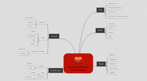 Mind Map: Wochenendplanung Kpop-Meeting
