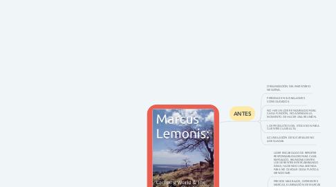 Mind Map: TIENDA DE MASCOSTAS MARCUS LEMONIS