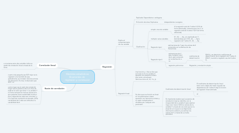 Mind Map: Medidas estadísticas Bivariantes de  regresión y correlación