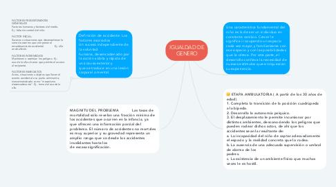 Mind Map: ACCIDENTES Y CRECIMIENTO