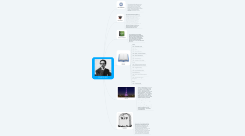 Mind Map: CESAR VALLEJO