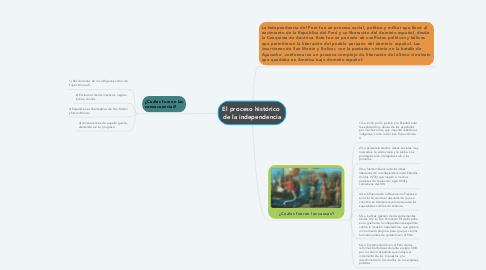 Mind Map: El proceso histórico  de la independencia