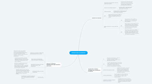 Mind Map: OPERATIONS MAGEMENT