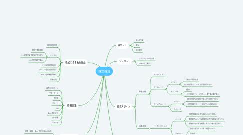 Mind Map: 株式投資