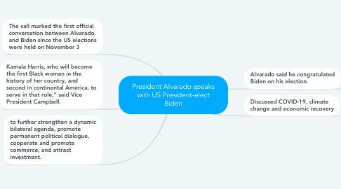 Mind Map: President Alvarado speaks with US President-elect Biden