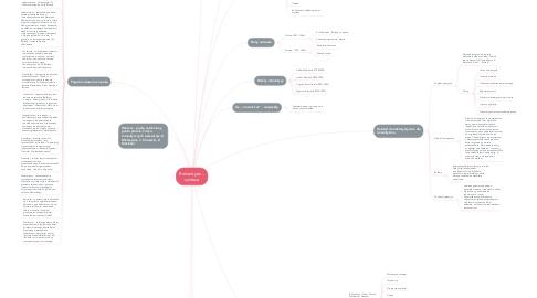 Mind Map: Romantyzm - synteza