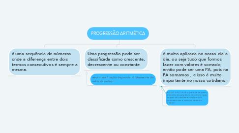 Mind Map: PROGRESSÃO ARITMÉTICA