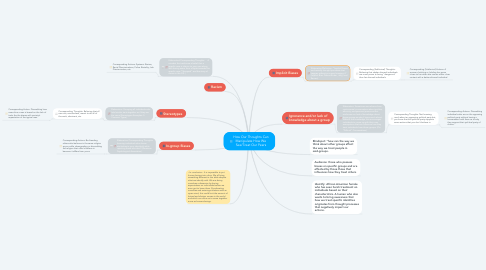Mind Map: How Our Thoughts Can Manipulate How We See/Treat Our Peers
