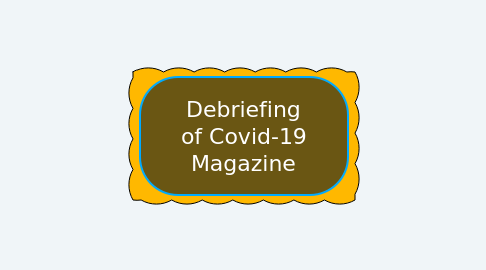 Mind Map: Debriefing of Covid-19 Magazine