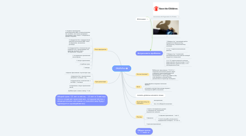 Mind Map: DNAPsPair