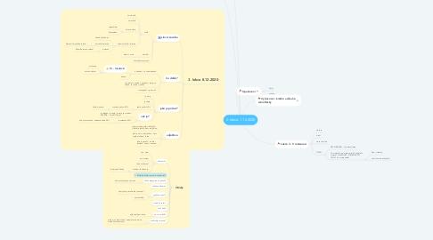 Mind Map: 2. lekce: 1.12.2020