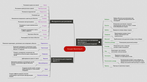 Mind Map: Google SketchUp 8